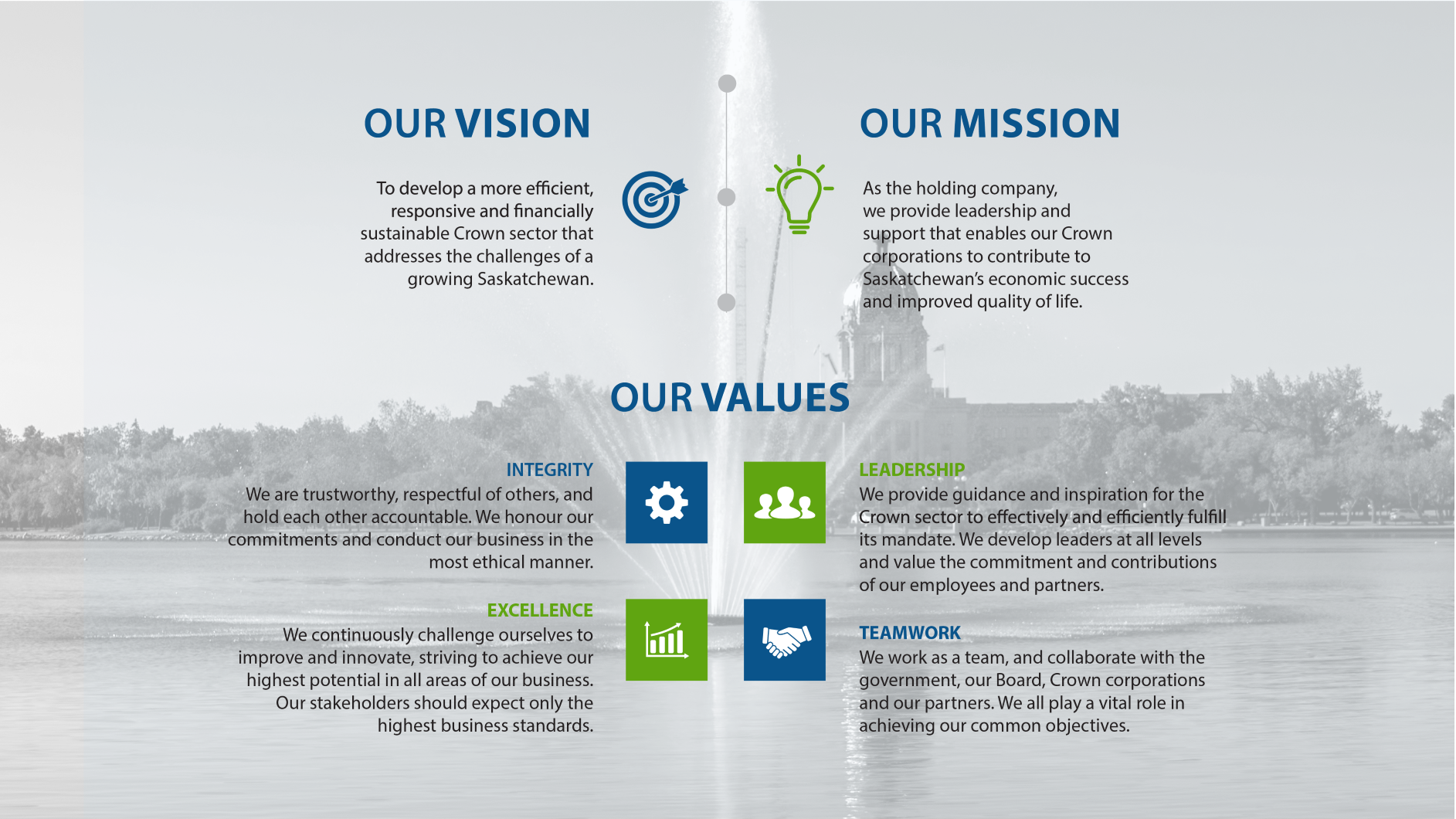 CIC Vision Mission and Values